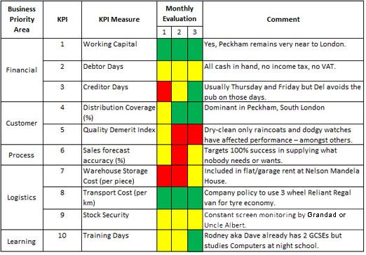 KPI Example copy resized 600