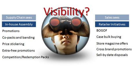 SC Visibility