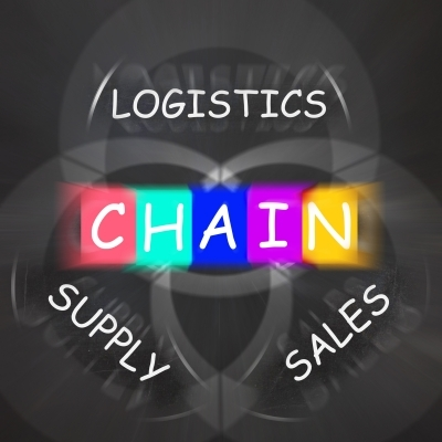 supply_chain_top_performers_2014