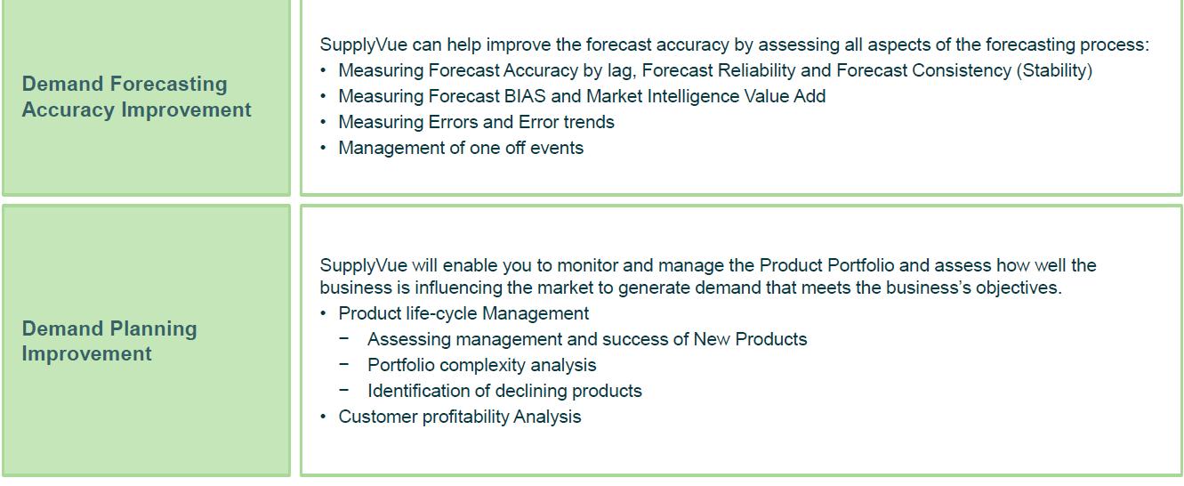 Analytics_supply_chain_forecast_planning