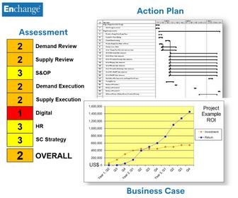 sc-assessment-in-post-1